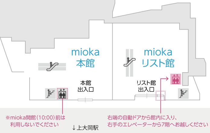 miokaアクセス平面図
